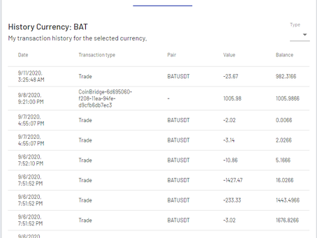 How I made 120$ in 30 minutes with the CoinCasso cryptocurrency exchange