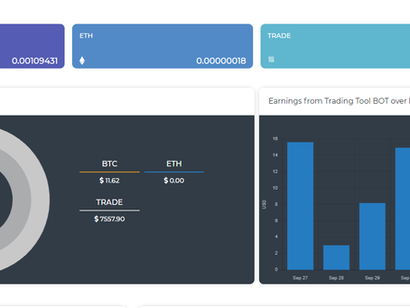 Smart Trade GO - Powerful Crypto Trading Bot. Earnings over last 7 days. I show my trading tools.