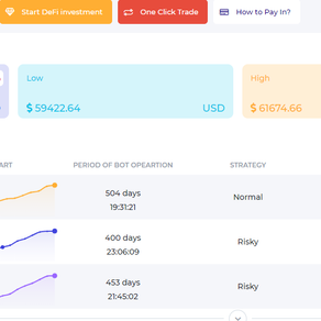 How start investment in Smart Trade GO - Crypto DeFi trading tools bots.