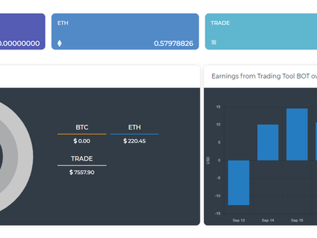 Smart Trade GO - 19 report of my earnings from last 7 days. Cryptocurrency trading bot