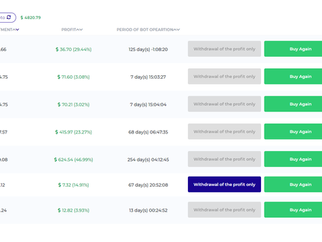 My investment income in Smart Trade GO - cryptocurrency trading bot. New Year's earnings Last 21days