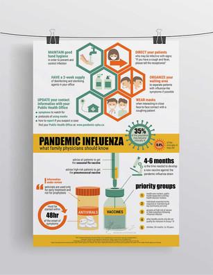 pandemic influenza poster
