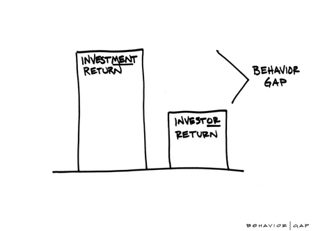 An Intro to Behavioral Finance