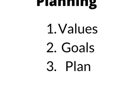 Real Financial Planning - Living in Alignment