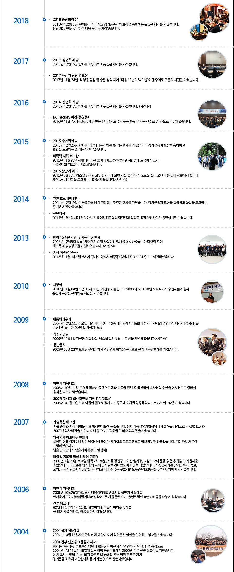 사내소식 2018 추가.png
