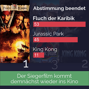 Abstimmung beendet Abenteuer April 2021.png