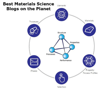 Top 15 Materials Science Blogs & News Websites To Follow in 2020