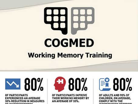 COGMED: Working Memory Training