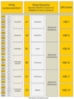 escola de línguas em lisboa, estudar línguas, extensive courses, escola de línguas em lisboa, erasmus, my erasmus, erasmus trip, people of bairro, erasmus life lisboa, Universidade de Oxford,   University of Oxford, melhor escola de línguas em Lisboa, best language school in Lisbon, portuguese language course, portuguese for foreigners, cursos   de português para estrangeiros em Lisboa, Portuguese courses for foreigners in Lisbon, inglês para empresas, English for Business, aprender línguas   estrangeiras em Lisboa, to learn foreign languages in Lisbon, bairro alto, largo do rato, diplomas de curos académicos, amoreiras shopping center,