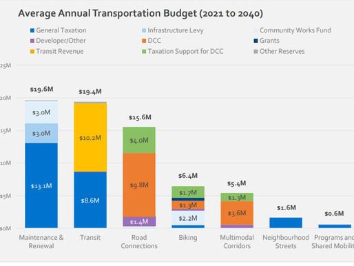 Kelowna's Half Billion Dollar Transportation Plan