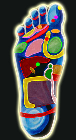 Sole of Right Foot with Reflexology map