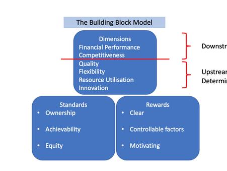 The Building Block model