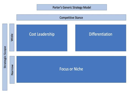 Performance management in cost leading environments