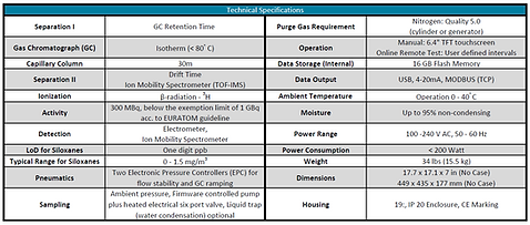 Persee Technical Specs.jpg