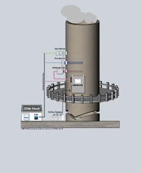 Ohio Lumex CEM System.jpg