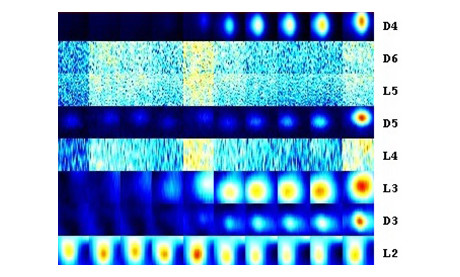 Siloxane Monitoring System GC-IMS Gallery Plot of Breakthrough Analysis
