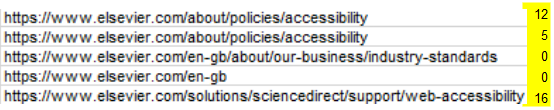 List of different URLs for Elsevier referring to accesibility.