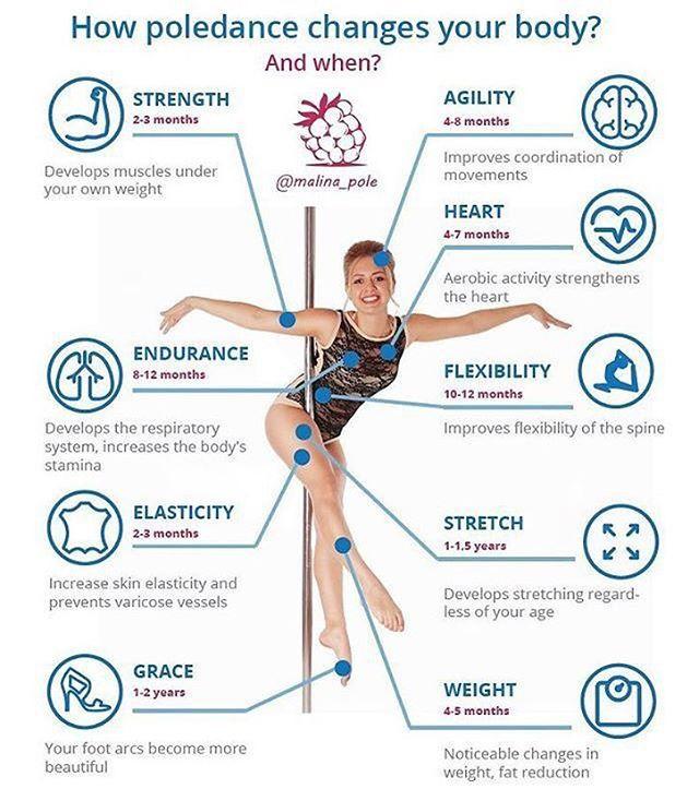 Pole Dance Class Benefits