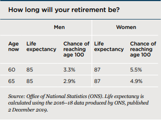 ONS life expectancy statistic.PNG