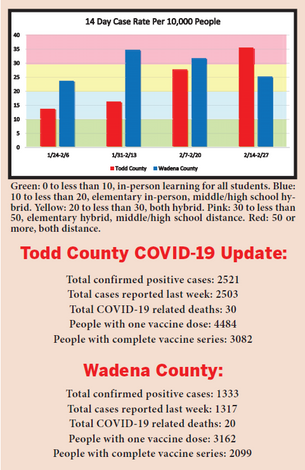 COVID-19 by the numbers