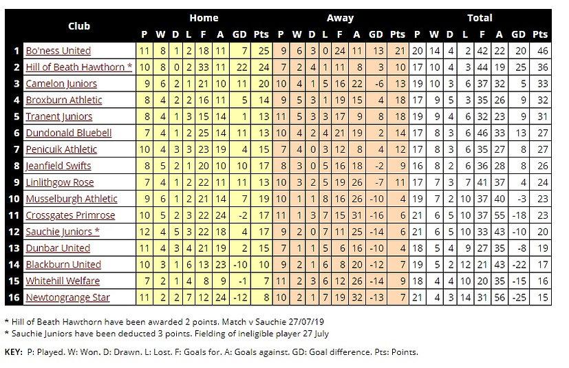 league 08 feb.jpg