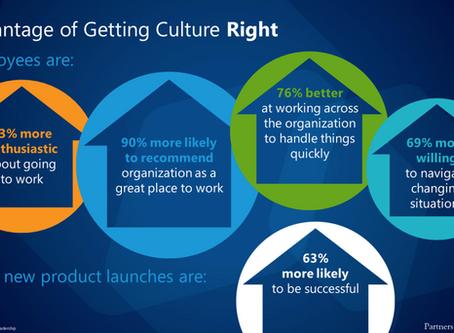 ¿Tienes una Cultura de empresa orientada al Logro?
