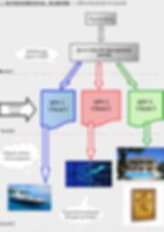 Kvevri flow charts fund-1_edited.jpg