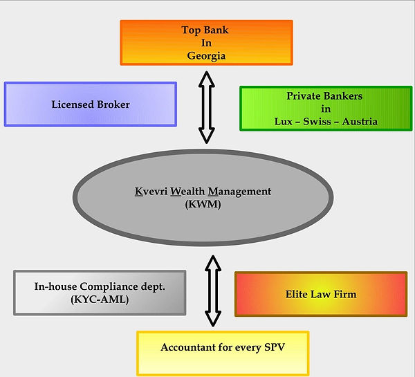 Kvevri flow charts team and partners-1_e