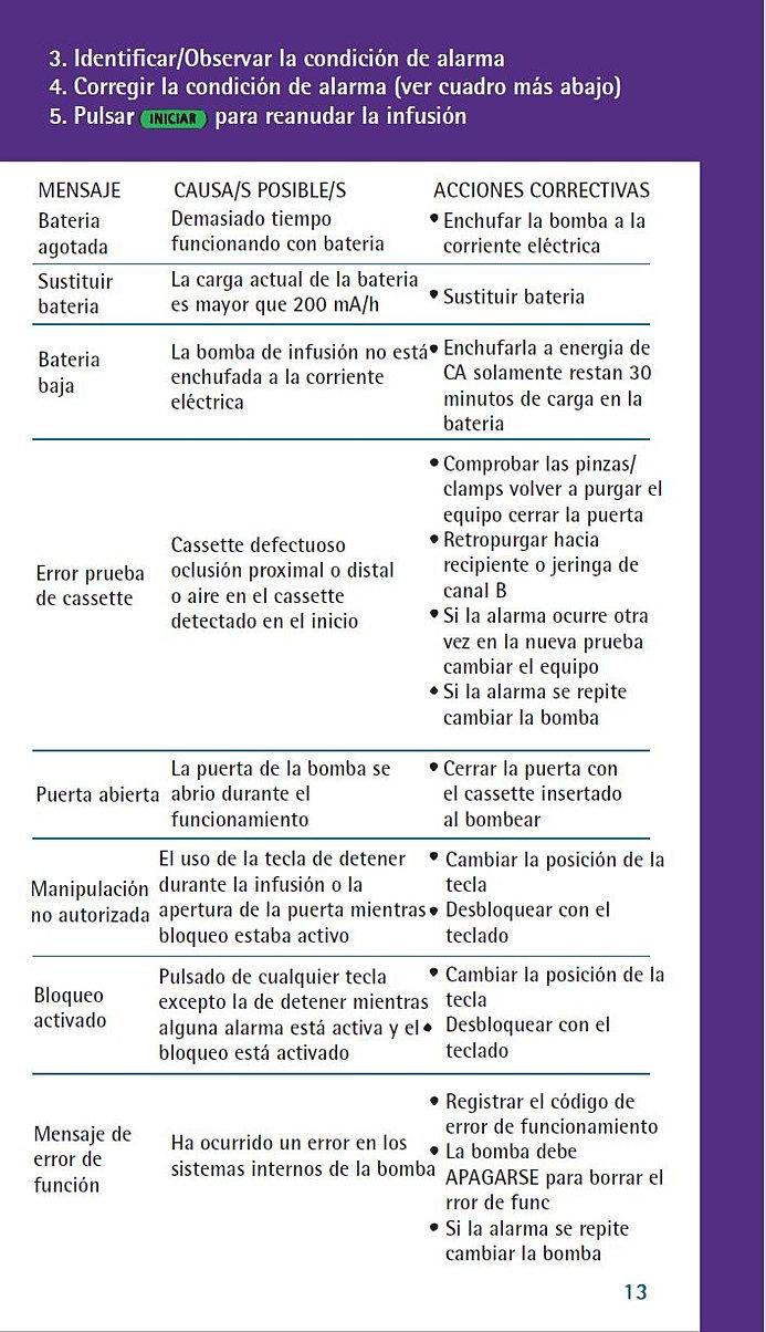 Moderno Copia De Muestra De Reanudar Molde - Ejemplo De Colección De ...