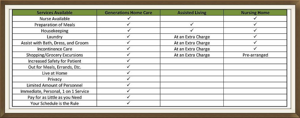 Private Pay Home Health care senior assistance elder care