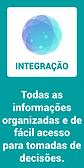 Integração02.png