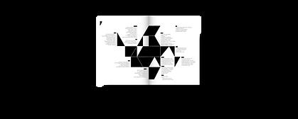 imke jurok editorial design