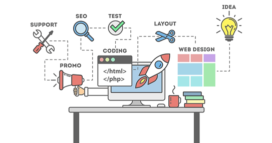 web-development-seo-checklist-750x395.pn