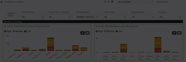 Fig09_SeverityScreen%252520Shot%25252020