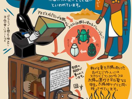 ポール・スプーナーの名作「アヌビスの手品」の解説を近沢名恵さんに描いていただきました。