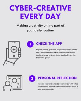 Cyber Creativity