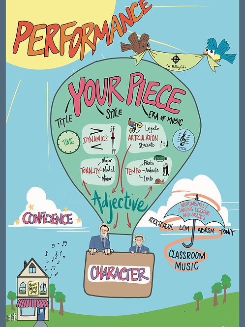 The Missing Coda Poster (A2) - Instrumental Teaching Character Balloon #7