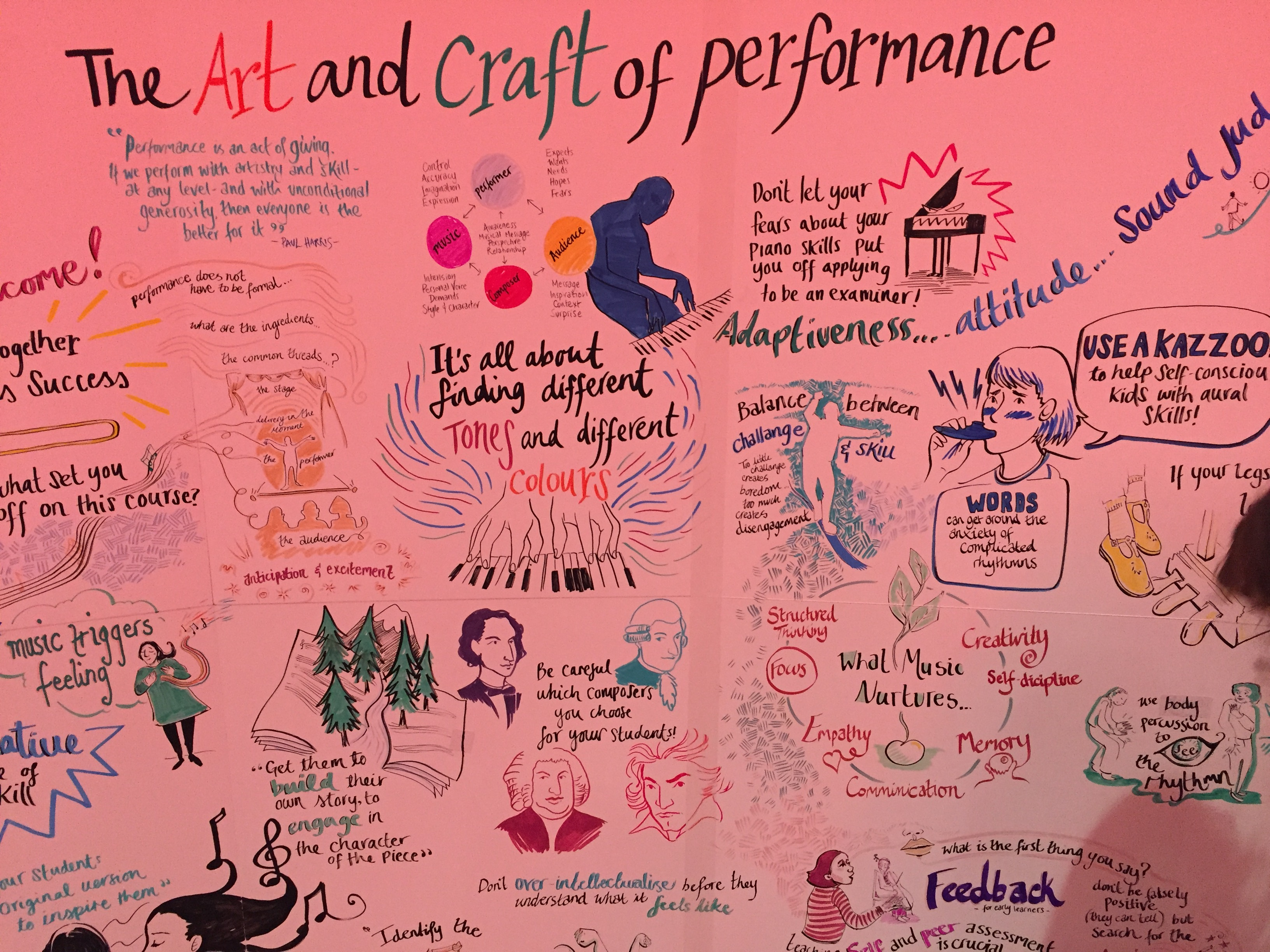 Art and Craft of Performance