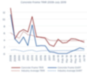 CFA Rate Chart.jpg