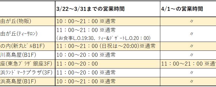 営業時間変更のお知らせ 3/22~