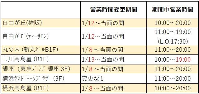 新型コロナウイルス感染拡大防止による営業時間変更のお知らせ※1月12日11:30更新