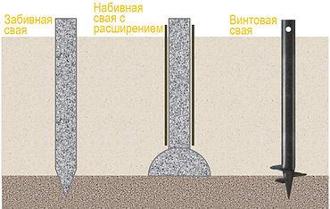 Свайно-ростверковый фундамент в Оренбурге