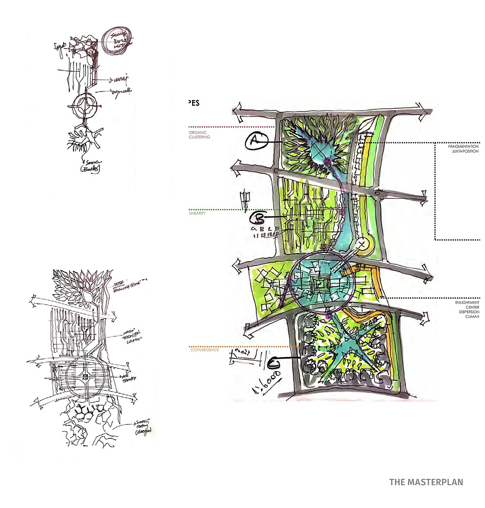 Concept behind master plan for Bloomfields in Mostakbal City by Tatweer Misr