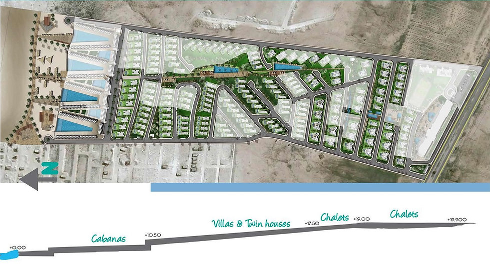 HACIENDA WEST PALM HILLS DEVELOPMENTS