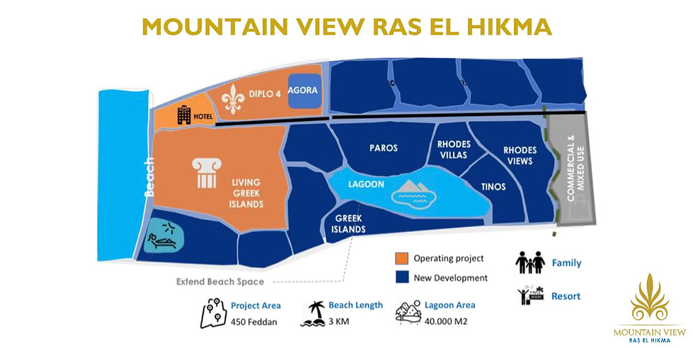 location of Rhodes Island on the Master Plan Mountain View Ras El Hikma