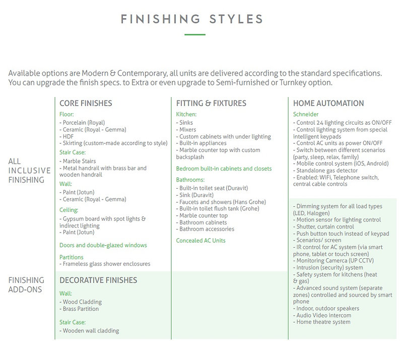 Finishing specifications for Homes in Trio Gardens New Cairo
