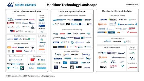 Skysail Maritime Tech Update 19Dec2020.p