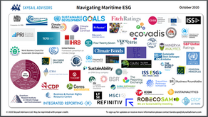 Skysail Advisors Ltd's - Navigating Maritime ESG Landscape
