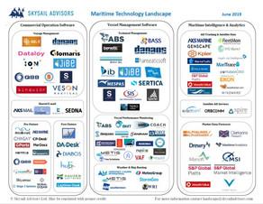 Maritime Technology Landscape - June 2019