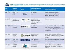 2017 Maritime Technology Private Equity and Debt Transactions